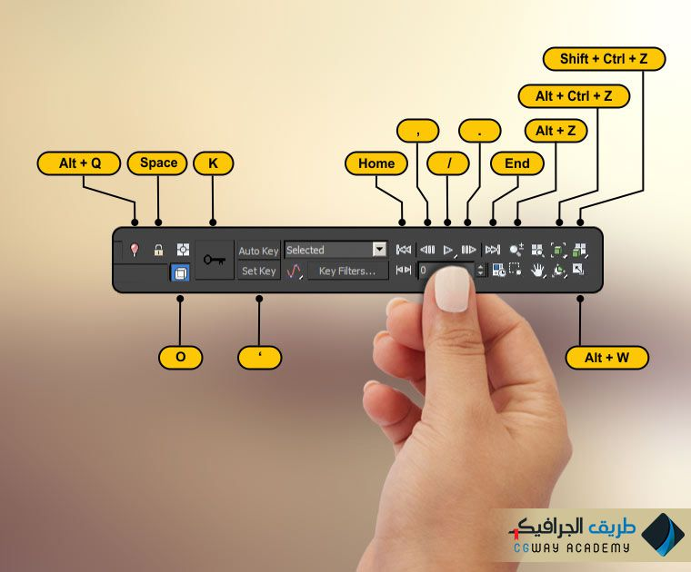 animation-shortcuts_3ds_max