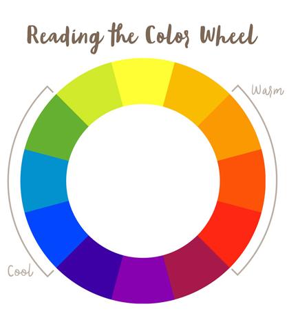 color wheel + كيفية إستخدام عجلة الألوان لتنسيق الديكور الداخلي