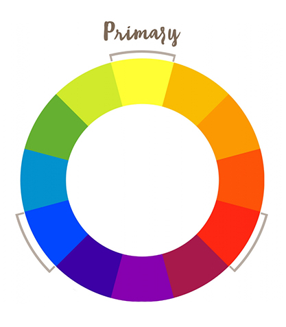 color-wheel-02 - كيفية إستخدام عجلة الألوان لتنسيق الديكور الداخلي