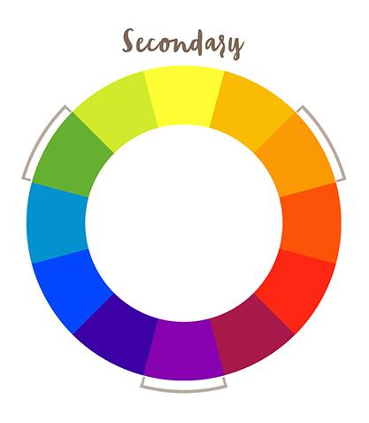 color-wheel-03 - كيفية إستخدام عجلة الألوان لتنسيق الديكور الداخلي