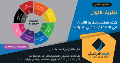 كيف تستخدم نظرية الألوان في التصميم الداخلي لمنزلك؟